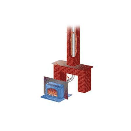 Chimney, Pipe & Venting